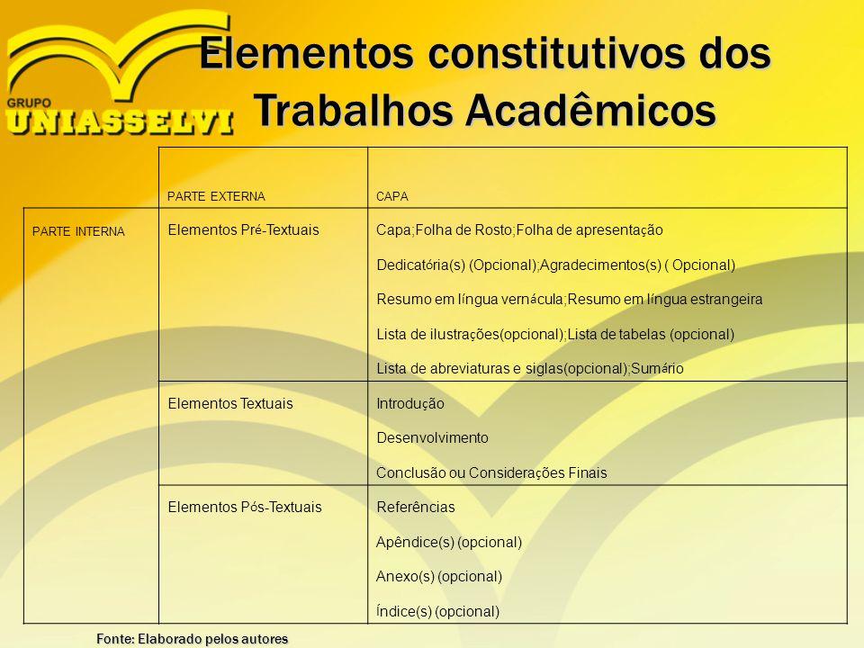 Elementos constitutivos dos Trabalhos Acadêmicos PARTE EXTERNACAPA PARTE INTERNA Elementos Pr é -TextuaisCapa;Folha de Rosto;Folha de apresenta ç ão D