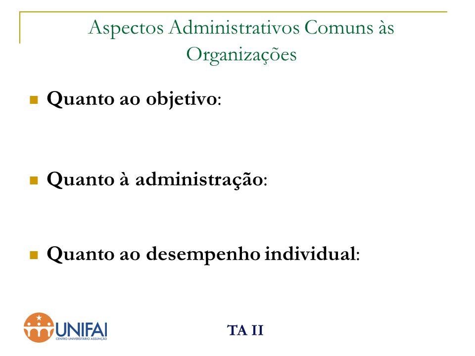 TA II Aspectos Administrativos Comuns às Organizações Quanto ao objetivo: Quanto à administração: Quanto ao desempenho individual: