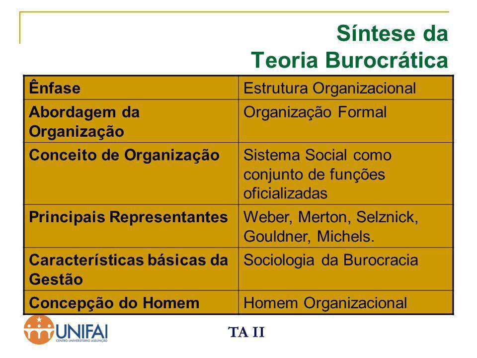 TA II Síntese da Teoria Burocrática ÊnfaseEstrutura Organizacional Abordagem da Organização Organização Formal Conceito de OrganizaçãoSistema Social c