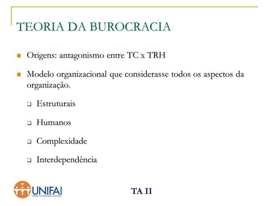 TA II TEORIA DA BUROCRACIA Origens: antagonismo entre TC x TRH Origens: antagonismo entre TC x TRH Modelo organizacional que considerasse todos os asp