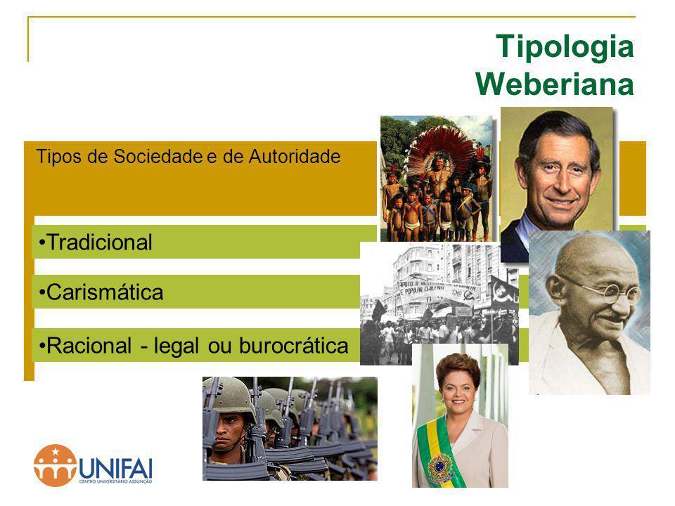 TA II Tipologia Weberiana Tipos de Sociedade e de Autoridade Carismática Racional - legal ou burocrática Tradicional