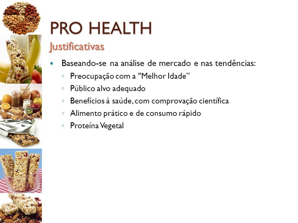 PRO HEALTH Baseando-se na análise de mercado e nas tendências: ◦ Preocupação com a