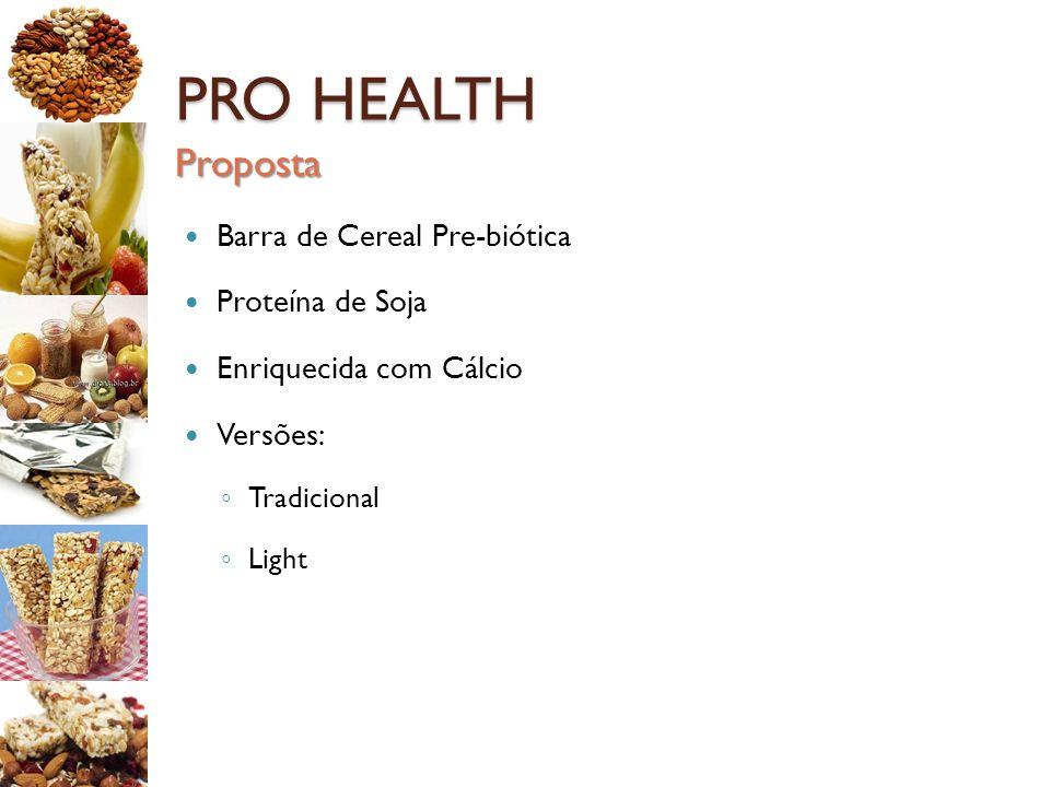 PRO HEALTH Barra de Cereal Pre-biótica Proteína de Soja Enriquecida com Cálcio Versões: ◦ Tradicional ◦ Light Proposta