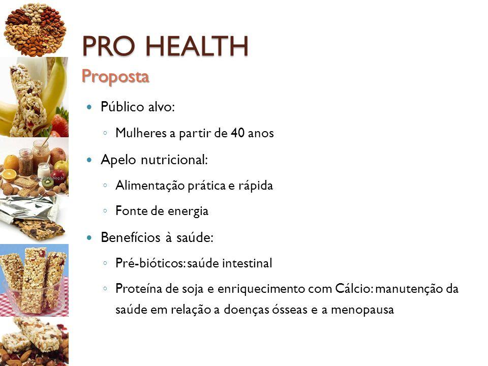 PRO HEALTH Público alvo: ◦ Mulheres a partir de 40 anos Apelo nutricional: ◦ Alimentação prática e rápida ◦ Fonte de energia Benefícios à saúde: ◦ Pré
