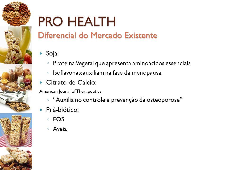 PRO HEALTH Soja: ◦ Proteína Vegetal que apresenta aminoácidos essenciais ◦ Isoflavonas: auxiliam na fase da menopausa Citrato de Cálcio: American Joun