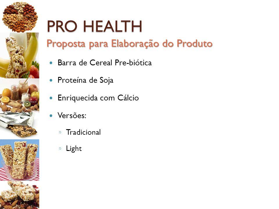 PRO HEALTH 1.Elaboração da formulação: Determinação dos ingredientes, escolha do sabor/aroma 2.
