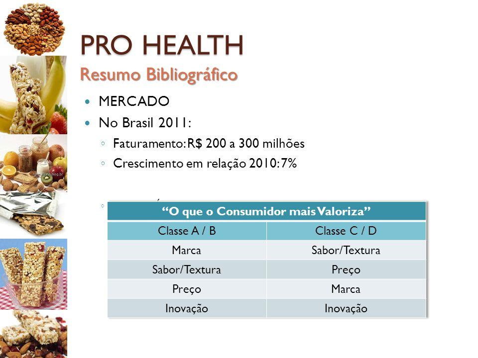 PRO HEALTH MERCADO No Brasil 2011: ◦ Faturamento: R$ 200 a 300 milhões ◦ Crescimento em relação 2010: 7% ◦ Tabela1: Árvore de decisão Resumo Bibliográ