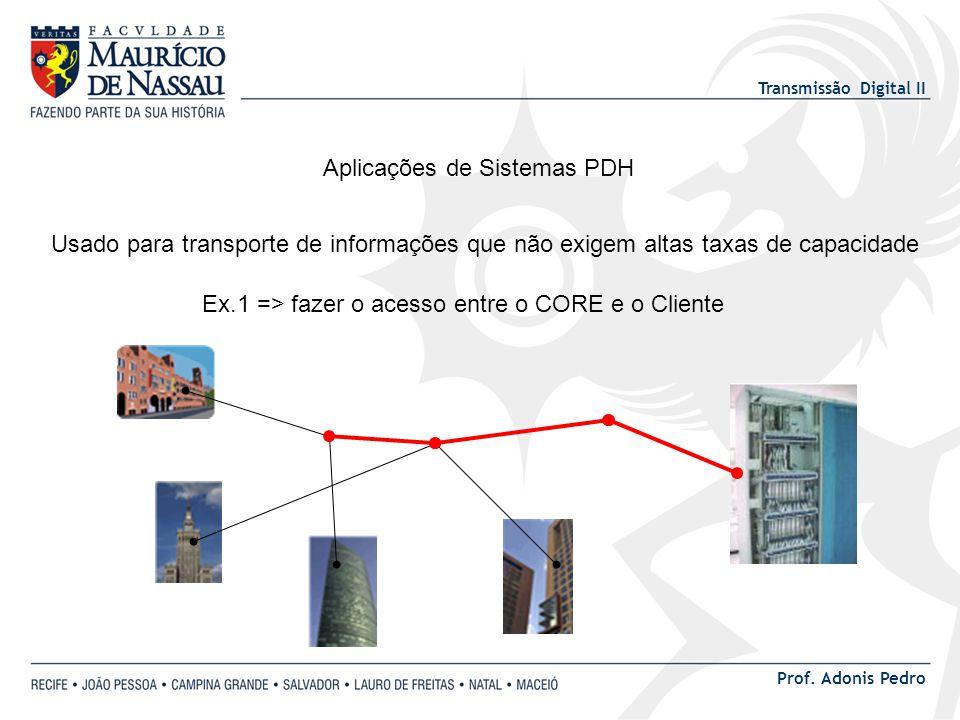 Transmissão Digital II Prof. Adonis Pedro Aplicações de Sistemas PDH Usado para transporte de informações que não exigem altas taxas de capacidade Ex.