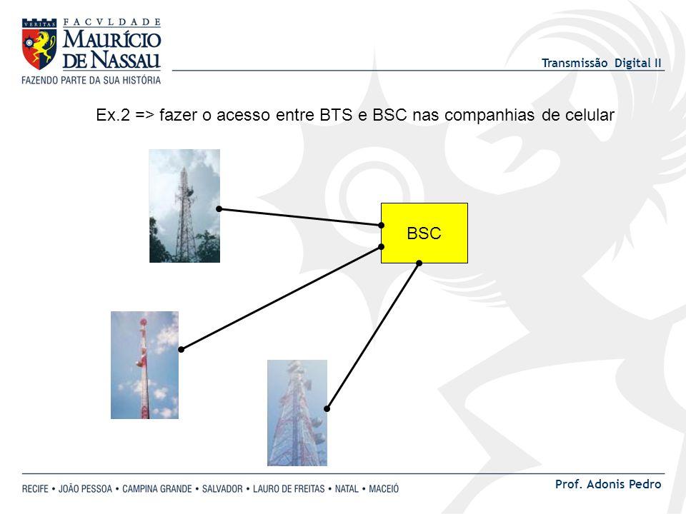 Transmissão Digital II Prof. Adonis Pedro Ex.2 => fazer o acesso entre BTS e BSC nas companhias de celular BSC