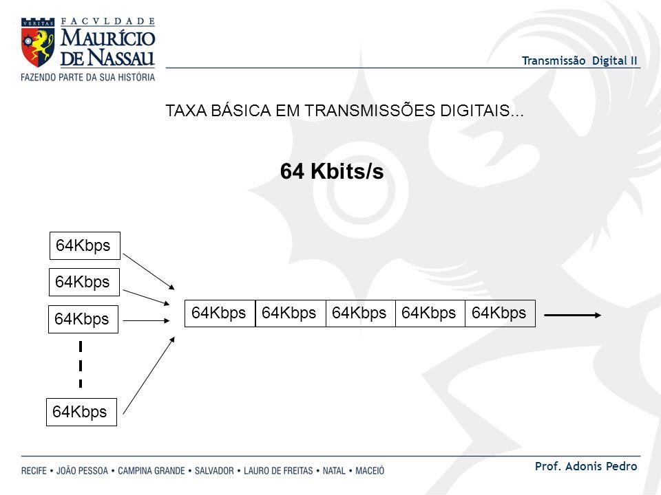 Transmissão Digital II Prof. Adonis Pedro TAXA BÁSICA EM TRANSMISSÕES DIGITAIS... 64 Kbits/s 64Kbps