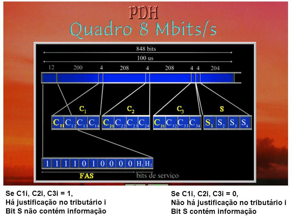 Se C1i, C2i, C3i = 1, Há justificação no tributário i Bit S não contém informação Se C1i, C2i, C3i = 0, Não há justificação no tributário i Bit S contém informação