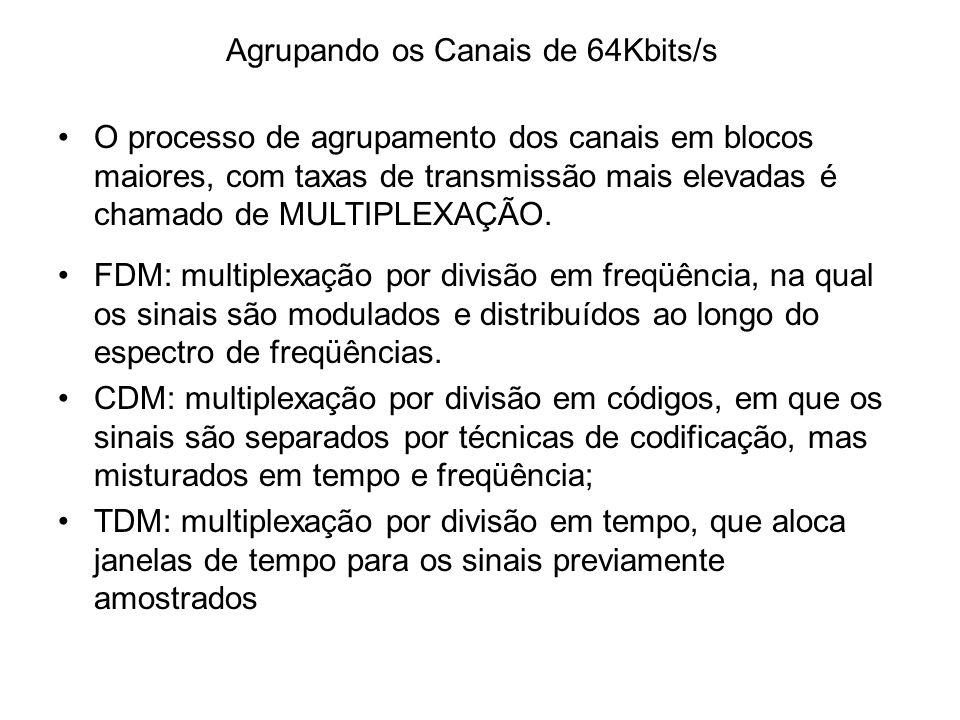 Agrupando os Canais de 64Kbits/s O processo de agrupamento dos canais em blocos maiores, com taxas de transmissão mais elevadas é chamado de MULTIPLEXAÇÃO.