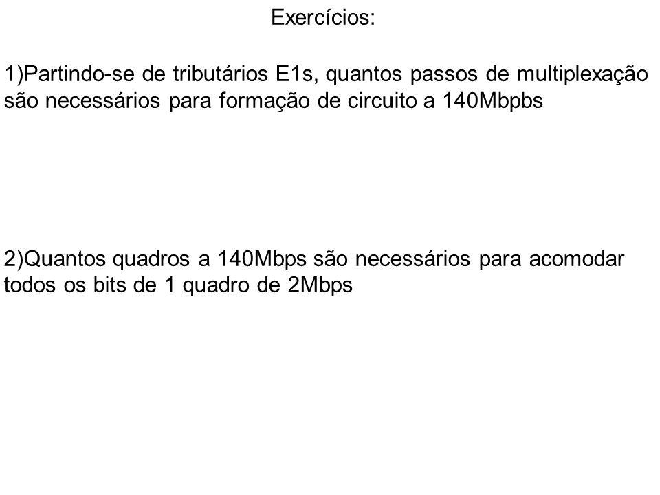 Exercícios: 1)Partindo-se de tributários E1s, quantos passos de multiplexação são necessários para formação de circuito a 140Mbpbs 2)Quantos quadros a 140Mbps são necessários para acomodar todos os bits de 1 quadro de 2Mbps