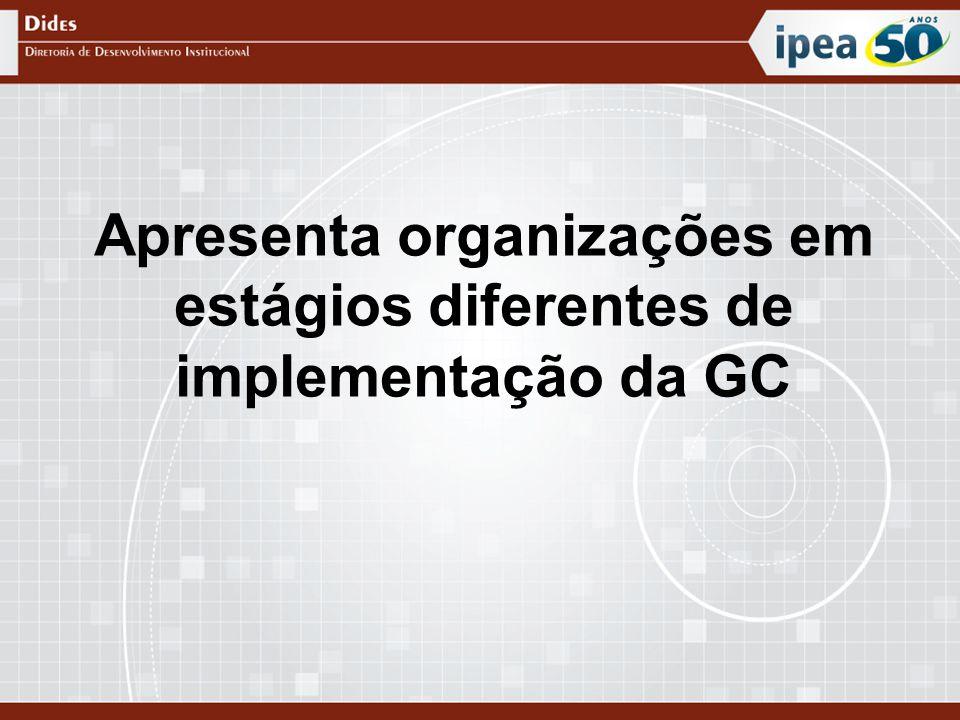 Apresenta organizações em estágios diferentes de implementação da GC