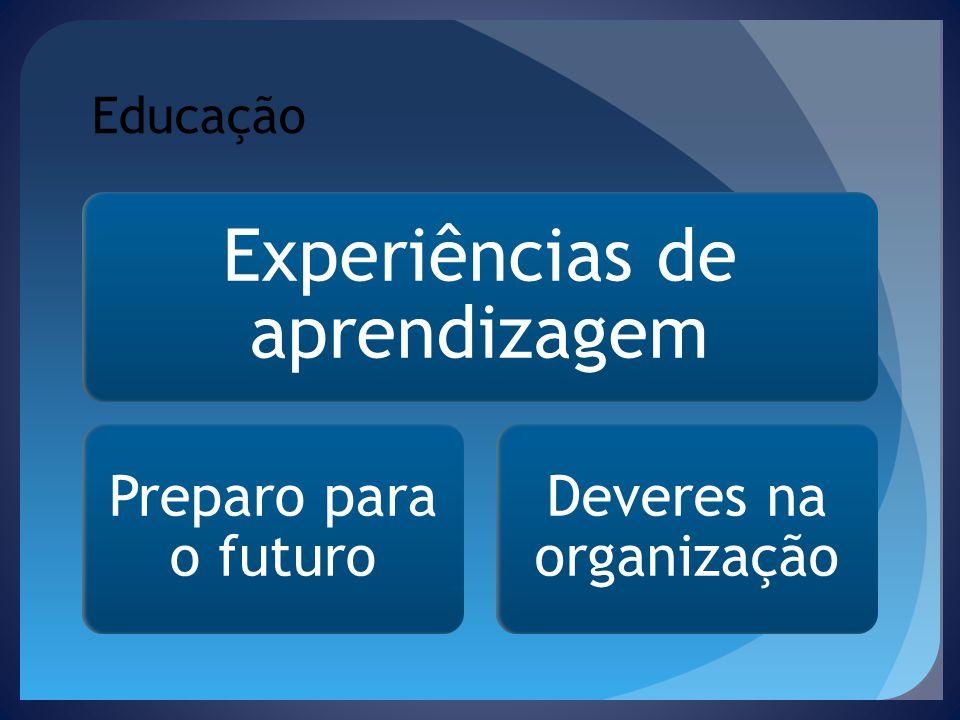 Educação Experiências de aprendizagem Preparo para o futuro Deveres na organização