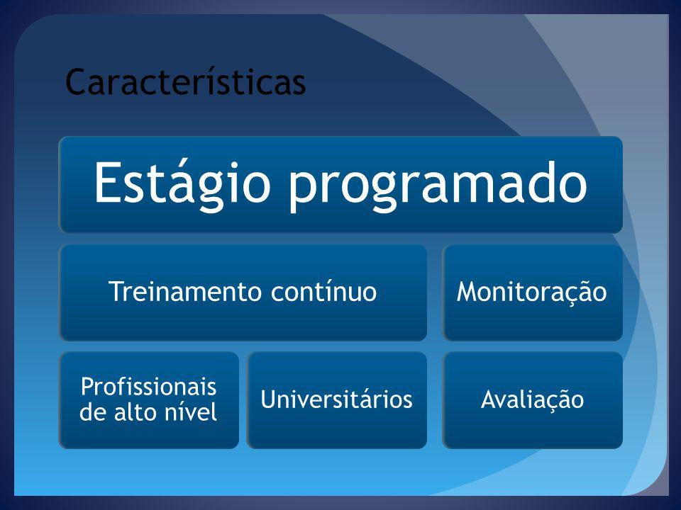Características Estágio programado Treinamento contínuo Profissionais de alto nível Universitários Monitoração Avaliação