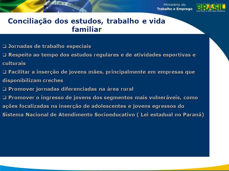 Eixo IV – Fortalecimento dos Atores Tripartites e do Diálogo Social como Instrumento da Governabilidade Democrática 4.1.