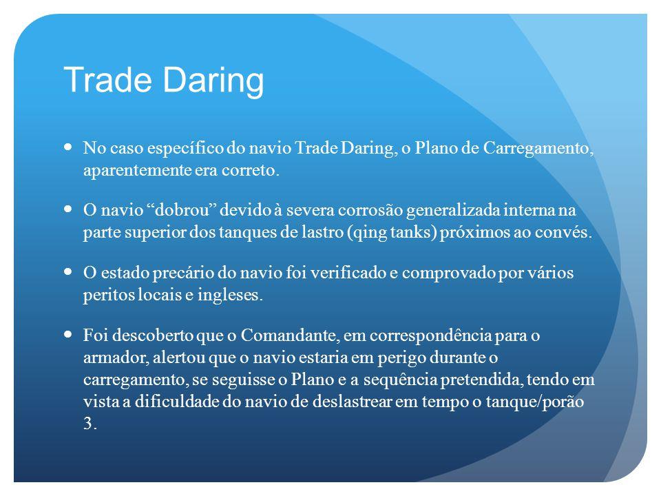 Trade Daring No caso específico do navio Trade Daring, o Plano de Carregamento, aparentemente era correto.