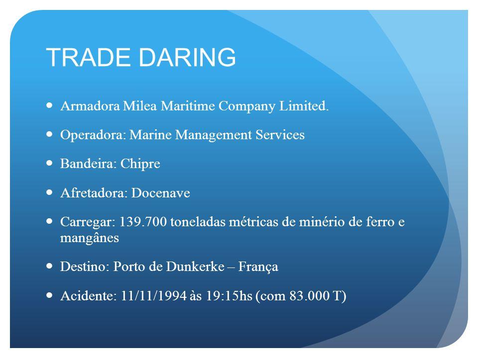 TRADE DARING Armadora Milea Maritime Company Limited.