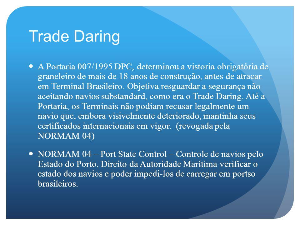 Trade Daring A Portaria 007/1995 DPC, determinou a vistoria obrigatória de graneleiro de mais de 18 anos de construção, antes de atracar em Terminal Brasileiro.