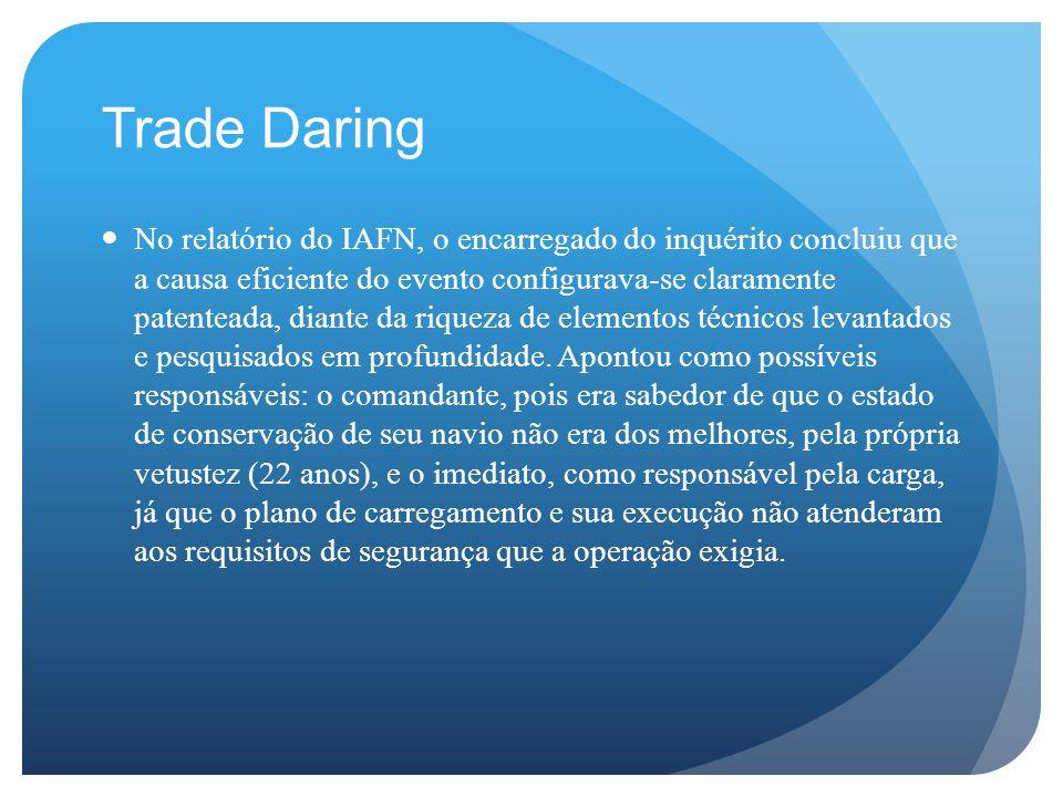 Trade Daring No relatório do IAFN, o encarregado do inquérito concluiu que a causa eficiente do evento configurava-se claramente patenteada, diante da riqueza de elementos técnicos levantados e pesquisados em profundidade.
