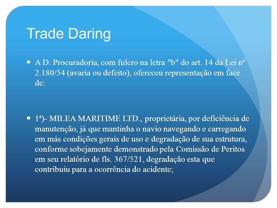 Trade Daring A D.Procuradoria, com fulcro na letra b do art.