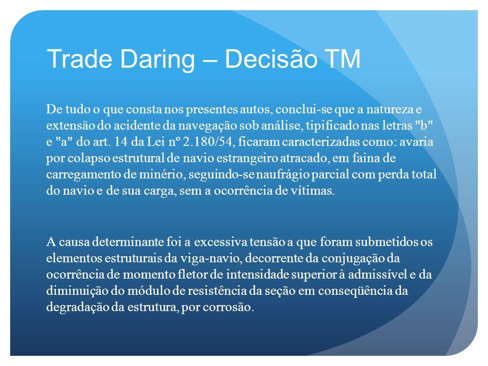 Trade Daring – Decisão TM De tudo o que consta nos presentes autos, conclui-se que a natureza e extensão do acidente da navegação sob análise, tipificado nas letras b e a do art.