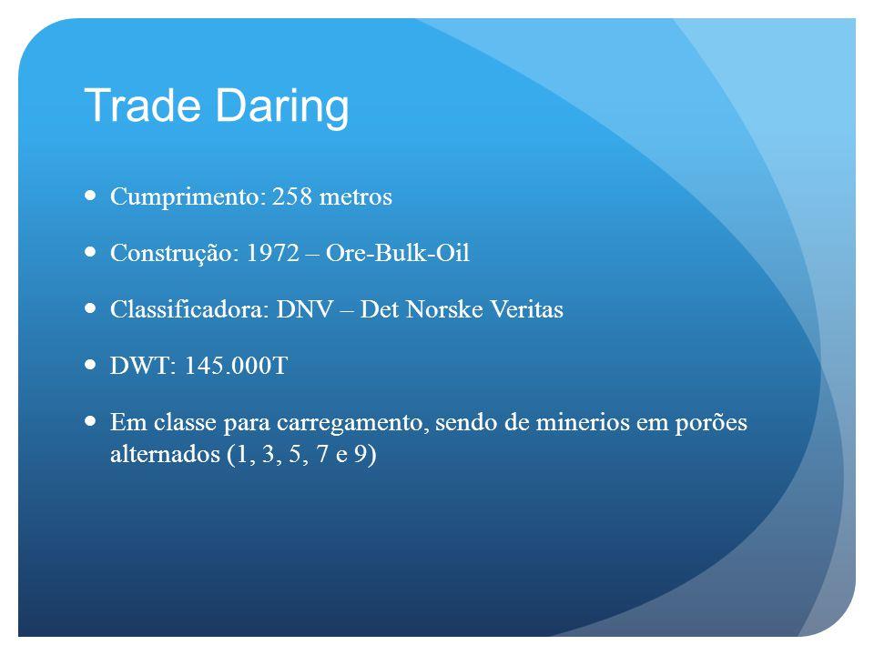 Cumprimento: 258 metros Construção: 1972 – Ore-Bulk-Oil Classificadora: DNV – Det Norske Veritas DWT: 145.000T Em classe para carregamento, sendo de minerios em porões alternados (1, 3, 5, 7 e 9)