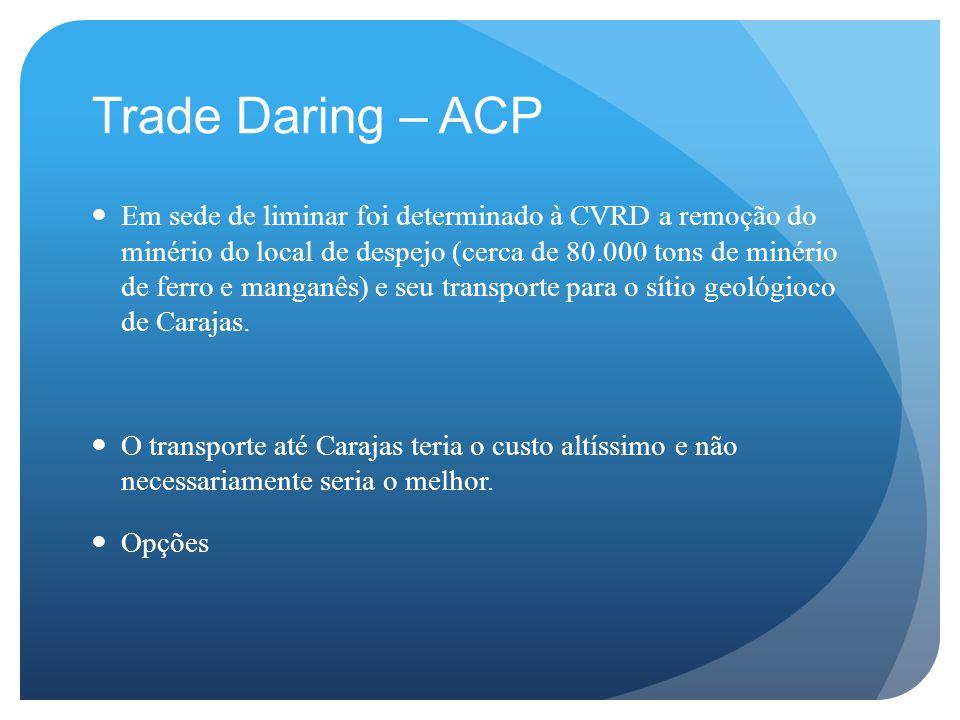 Trade Daring – ACP Em sede de liminar foi determinado à CVRD a remoção do minério do local de despejo (cerca de 80.000 tons de minério de ferro e manganês) e seu transporte para o sítio geológioco de Carajas.