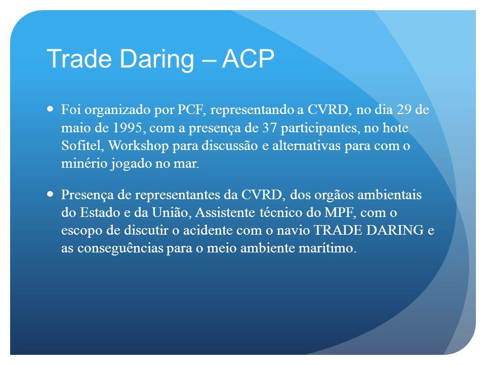 Trade Daring – ACP Foi organizado por PCF, representando a CVRD, no dia 29 de maio de 1995, com a presença de 37 participantes, no hote Sofitel, Workshop para discussão e alternativas para com o minério jogado no mar.