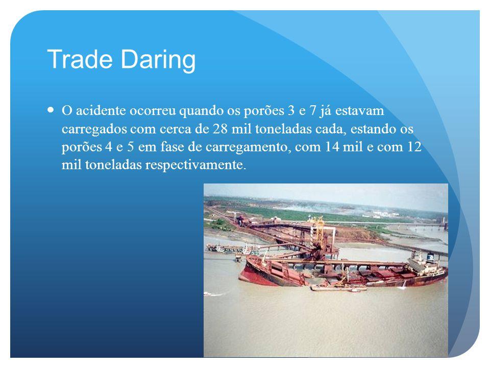Trade Daring O acidente ocorreu quando os porões 3 e 7 já estavam carregados com cerca de 28 mil toneladas cada, estando os porões 4 e 5 em fase de carregamento, com 14 mil e com 12 mil toneladas respectivamente.