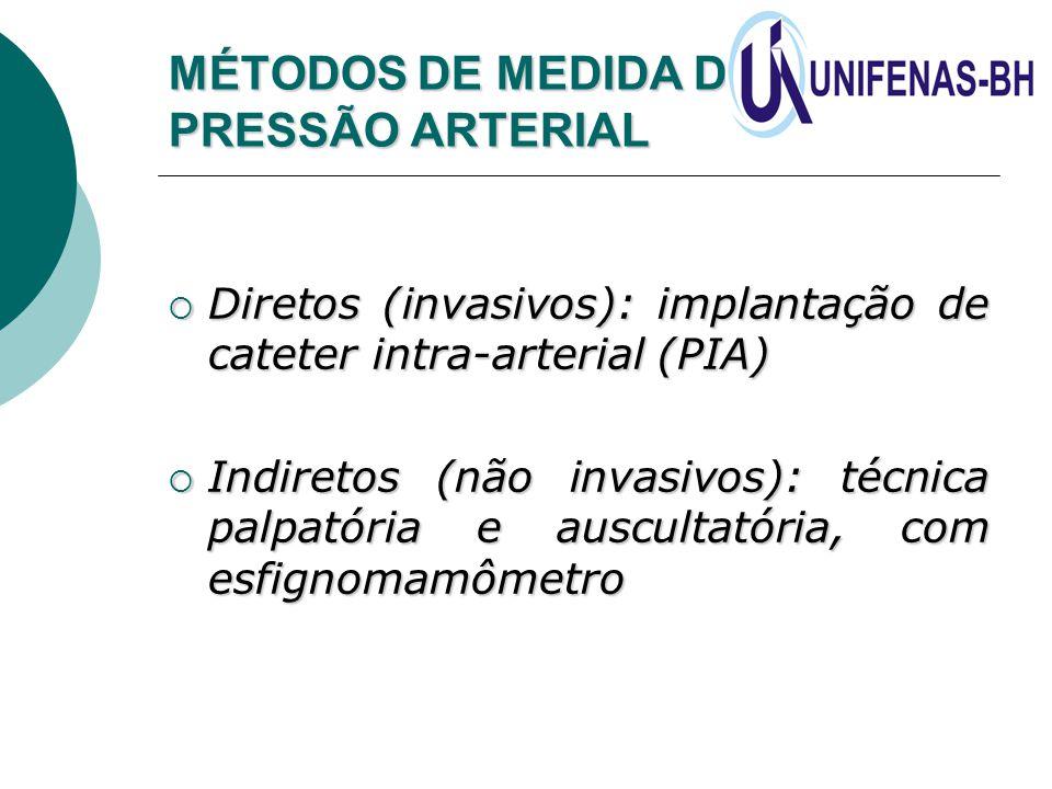 MÉTODOS DE MEDIDA DE PRESSÃO ARTERIAL  Diretos (invasivos): implantação de cateter intra-arterial (PIA)  Indiretos (não invasivos): técnica palpatór