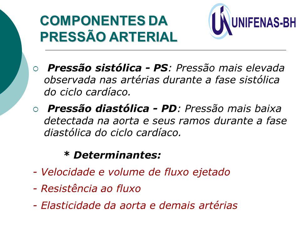 COMPONENTES DA PRESSÃO ARTERIAL  Pressão sistólica - PS: Pressão mais elevada observada nas artérias durante a fase sistólica do ciclo cardíaco.  Pr