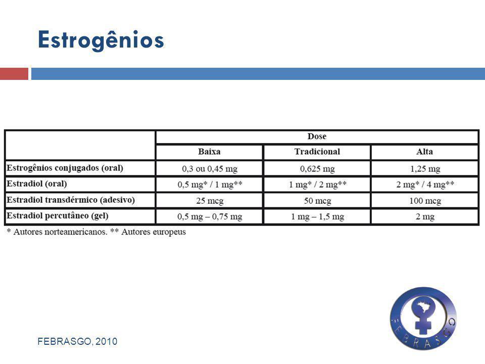 Estrogênios FEBRASGO, 2010