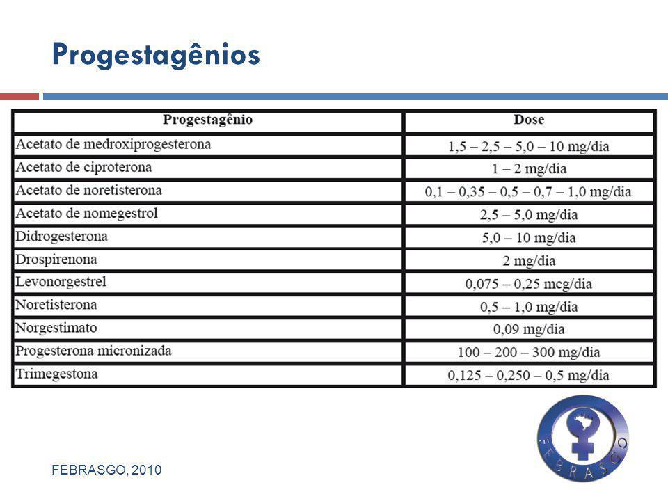 Progestagênios FEBRASGO, 2010