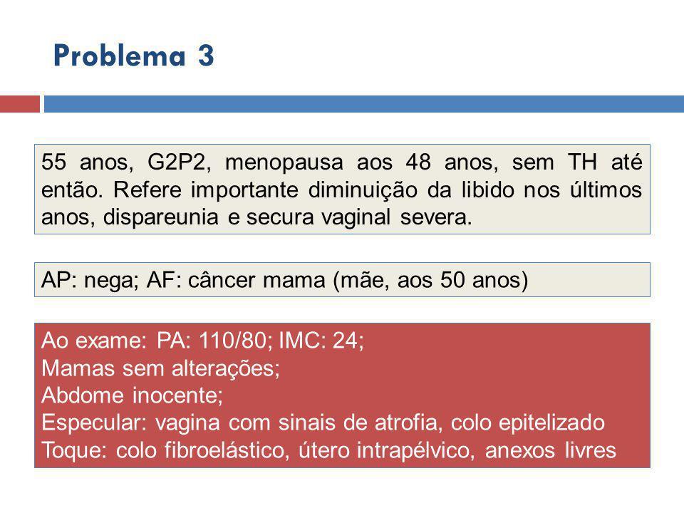 55 anos, G2P2, menopausa aos 48 anos, sem TH até então.