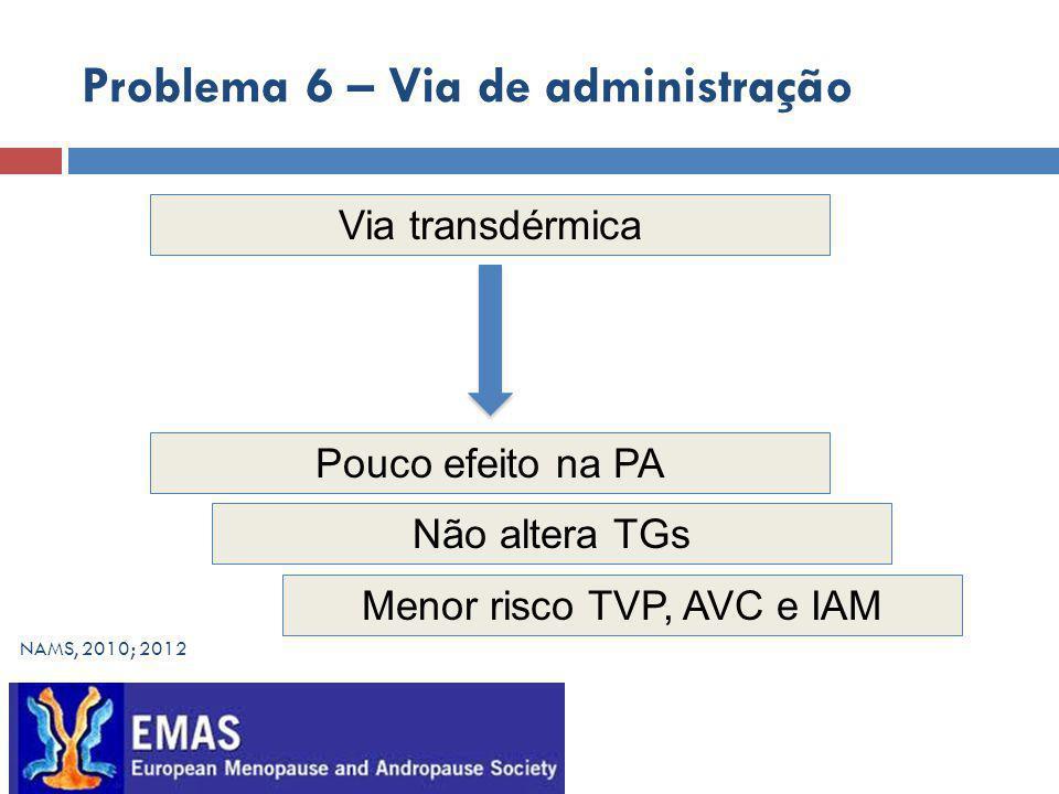 Problema 6 – Via de administração Via transdérmica Pouco efeito na PA NAMS, 2010; 2012 Não altera TGs Menor risco TVP, AVC e IAM