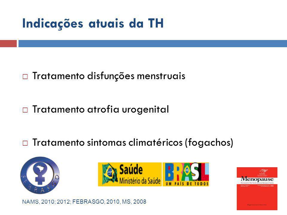 Indicações atuais da TH  Tratamento disfunções menstruais  Tratamento atrofia urogenital  Tratamento sintomas climatéricos (fogachos) NAMS, 2010; 2012; FEBRASGO, 2010, MS, 2008