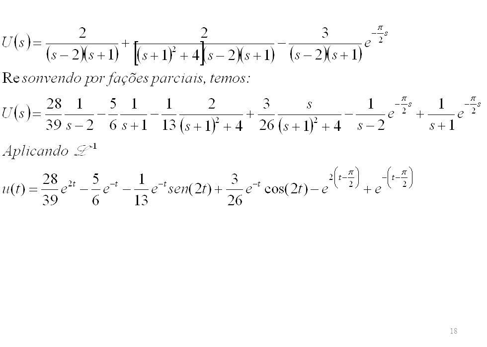 19 2. Primeiro Teorema da Translação: (Translação sobre o eixo s) Se a é um número real, então