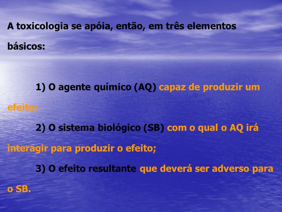 A toxicologia se apóia, então, em três elementos básicos: 1) O agente químico (AQ) capaz de produzir um efeito; 2) O sistema biológico (SB) com o qual