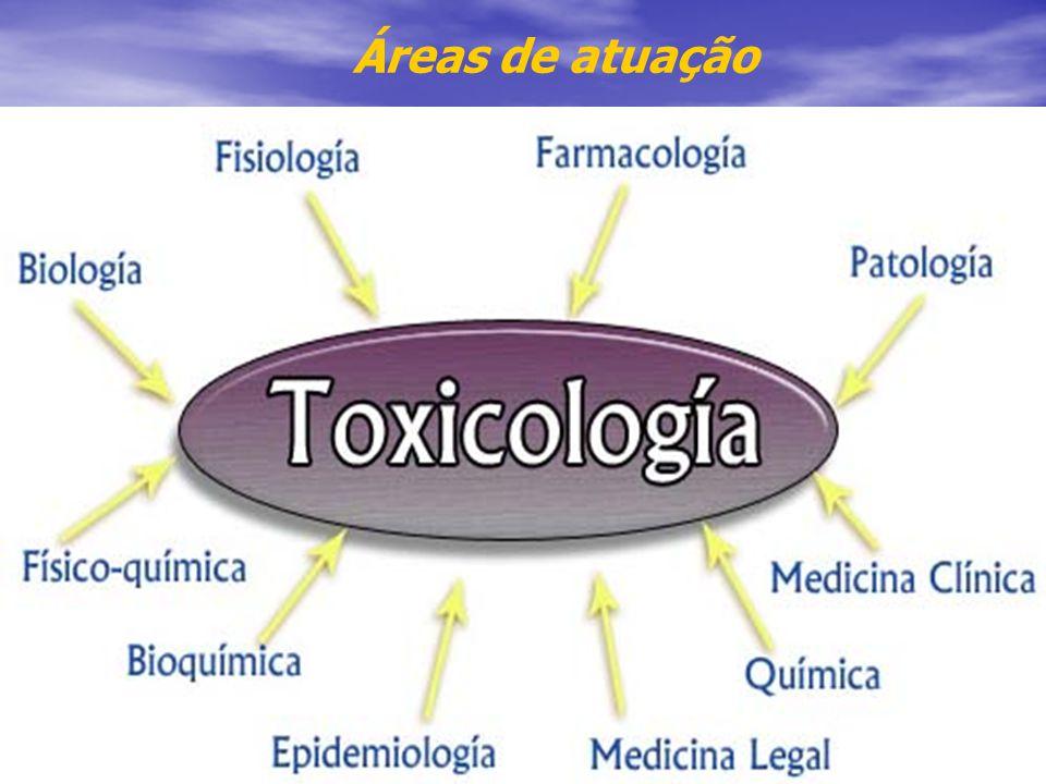  TOXICOLOGIA AMBIENTAL: estuda os efeitos nocivos produzidos por substâncias químicas presentes ambiente dos seres vivos.