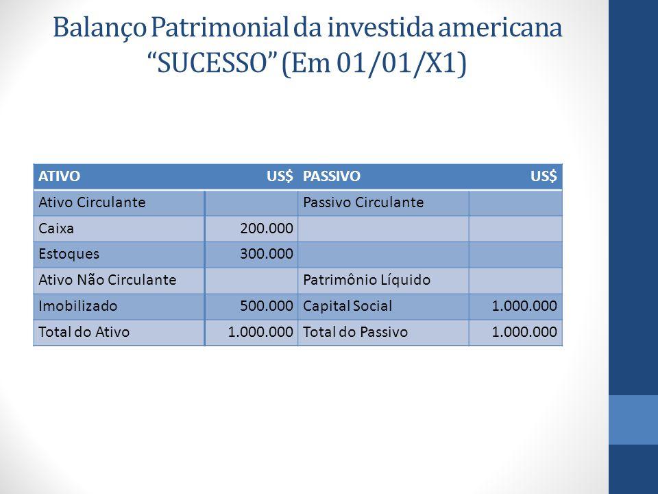 Balanço Patrimonial da investida americana SUCESSO (Em 01/01/X1) ATIVOUS$PASSIVOUS$ Ativo Circulante Passivo Circulante Caixa200.000 Estoques300.000 Ativo Não Circulante Patrimônio Líquido Imobilizado500.000Capital Social1.000.000 Total do Ativo1.000.000Total do Passivo1.000.000
