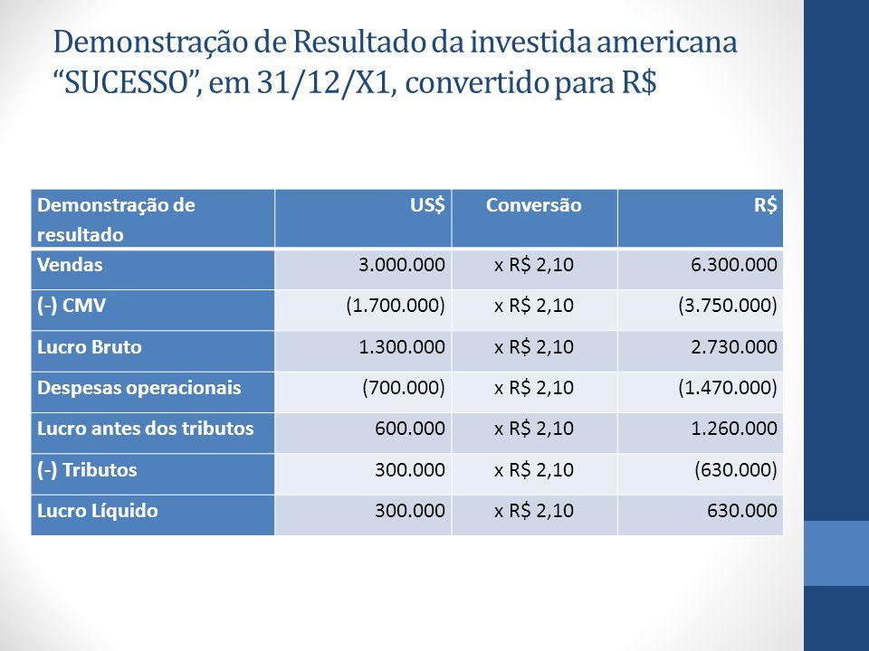 Demonstração de Resultado da investida americana SUCESSO , em 31/12/X1, convertido para R$ Demonstração de resultado US$ConversãoR$ Vendas3.000.000x R$ 2,106.300.000 (-) CMV(1.700.000)x R$ 2,10(3.750.000) Lucro Bruto1.300.000x R$ 2,102.730.000 Despesas operacionais(700.000)x R$ 2,10(1.470.000) Lucro antes dos tributos600.000x R$ 2,101.260.000 (-) Tributos300.000x R$ 2,10(630.000) Lucro Líquido300.000x R$ 2,10630.000