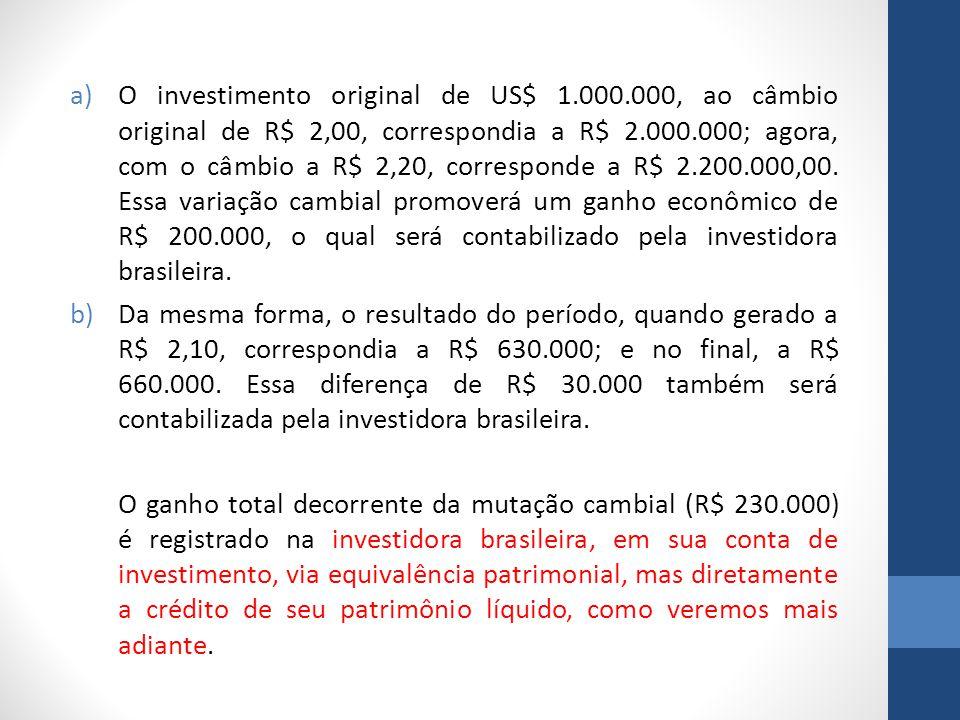 a)O investimento original de US$ 1.000.000, ao câmbio original de R$ 2,00, correspondia a R$ 2.000.000; agora, com o câmbio a R$ 2,20, corresponde a R$ 2.200.000,00.