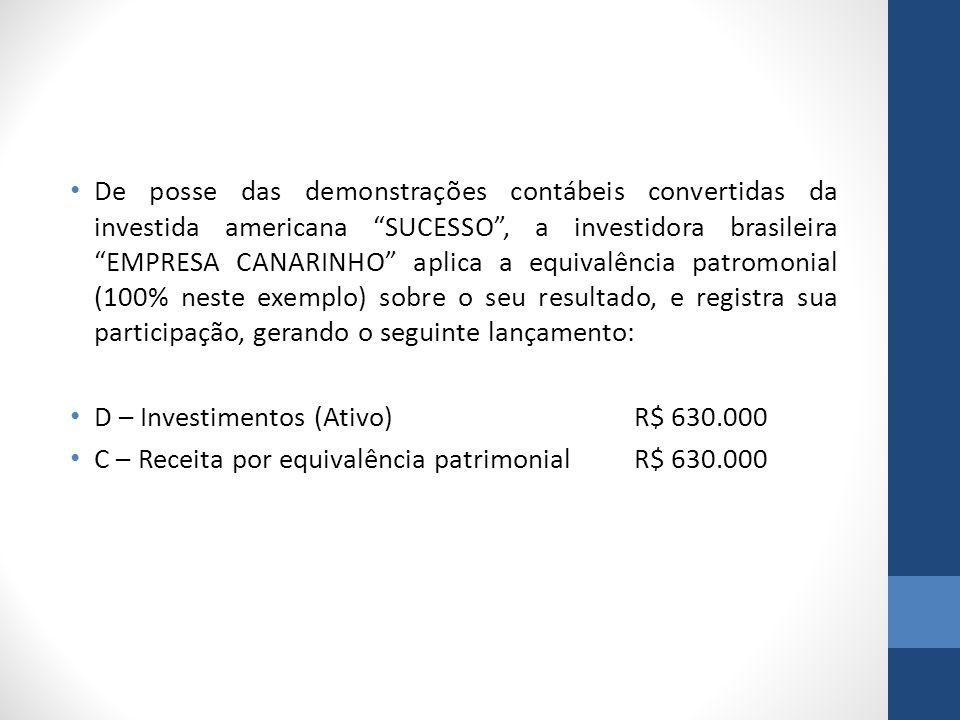 De posse das demonstrações contábeis convertidas da investida americana SUCESSO , a investidora brasileira EMPRESA CANARINHO aplica a equivalência patromonial (100% neste exemplo) sobre o seu resultado, e registra sua participação, gerando o seguinte lançamento: D – Investimentos (Ativo)R$ 630.000 C – Receita por equivalência patrimonial R$ 630.000