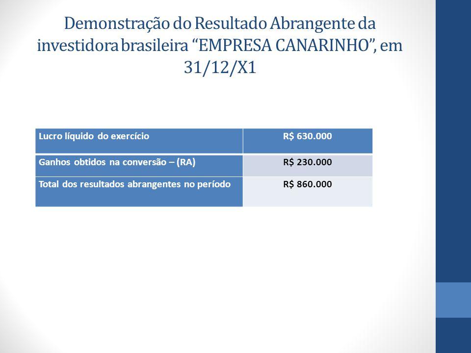 Demonstração do Resultado Abrangente da investidora brasileira EMPRESA CANARINHO , em 31/12/X1 Lucro líquido do exercícioR$ 630.000 Ganhos obtidos na conversão – (RA)R$ 230.000 Total dos resultados abrangentes no períodoR$ 860.000