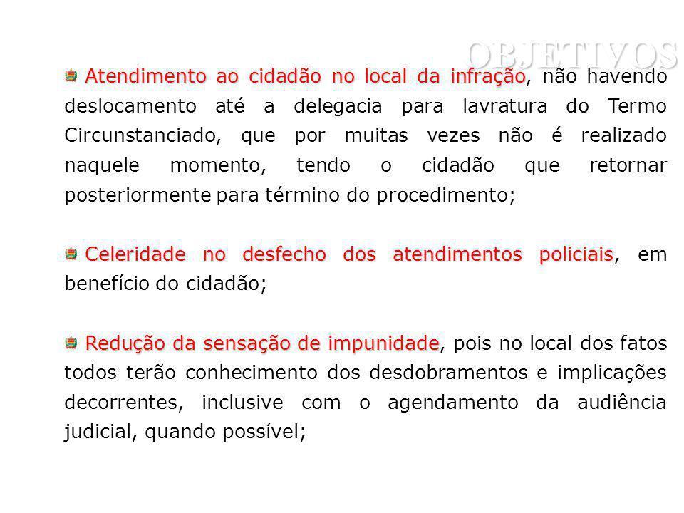 OBJETIVOS Atendimento ao cidadão no local da infração Atendimento ao cidadão no local da infração, não havendo deslocamento até a delegacia para lavra
