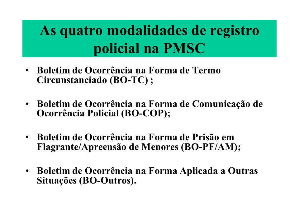 As quatro modalidades de registro policial na PMSC Boletim de Ocorrência na Forma de Termo Circunstanciado (BO-TC) ; Boletim de Ocorrência na Forma de