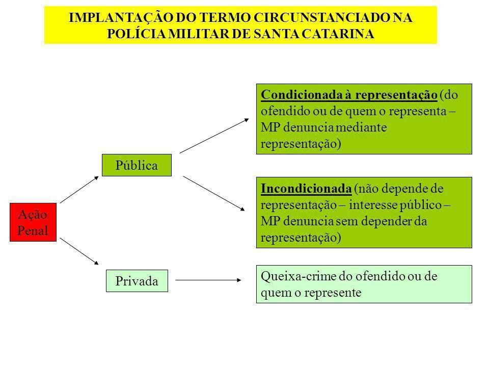 IMPLANTAÇÃO DO TERMO CIRCUNSTANCIADO NA POLÍCIA MILITAR DE SANTA CATARINA Ação Penal Pública Condicionada à representação (do ofendido ou de quem o re
