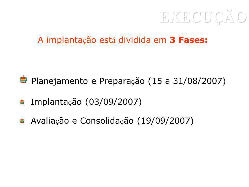 3 Fases: A implanta ç ão est á dividida em 3 Fases: EXECUÇÃO Planejamento e Prepara ç ão (15 a 31/08/2007) Implanta ç ão (03/09/2007) Avalia ç ão e Co